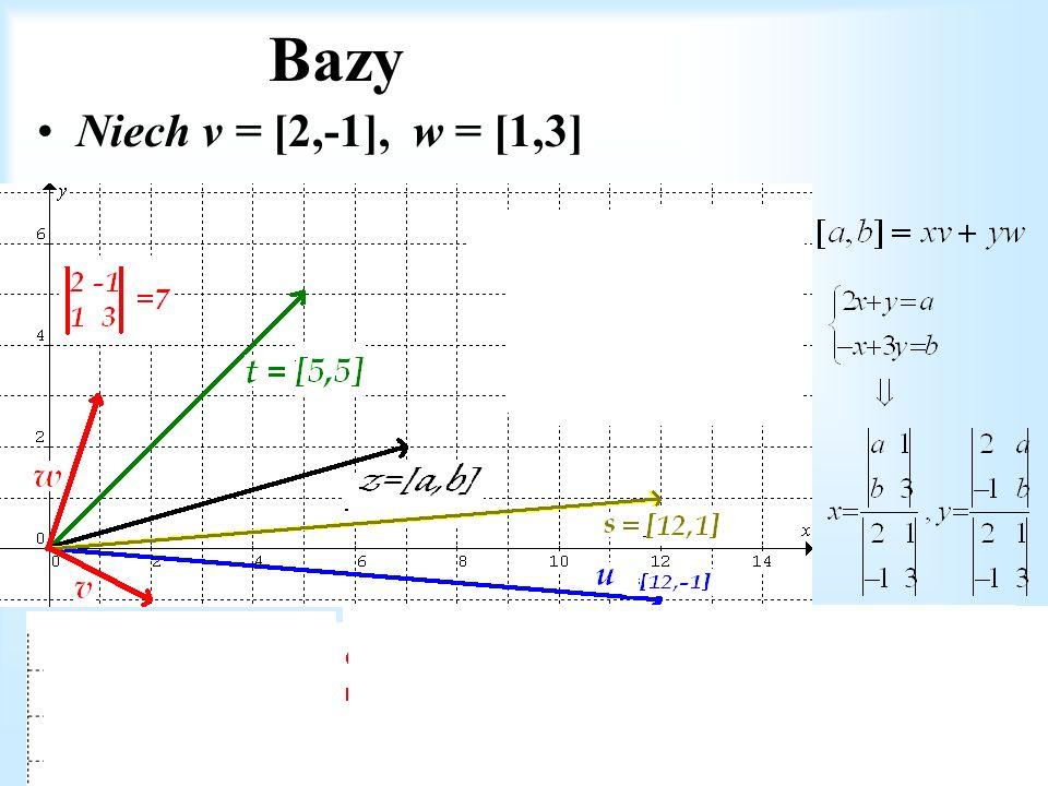 Bazy Niech v = [2,-1], w = [1,3]